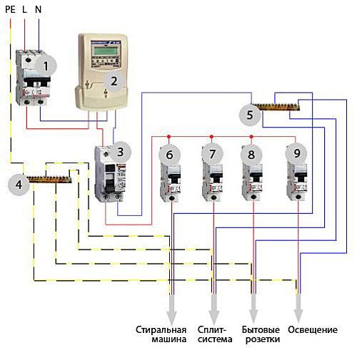 Рекомендованная схема подключений линий электропроводки к. 17 окт 2011...