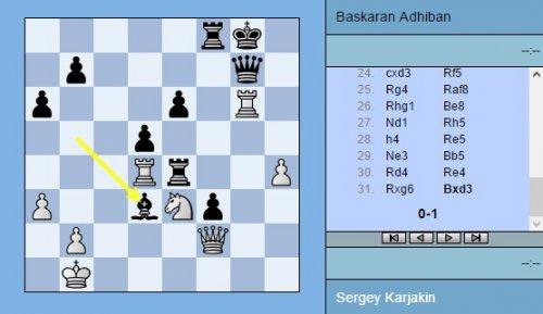 Карякин проиграл Адхибану и откатился в середину турнирной таблицы