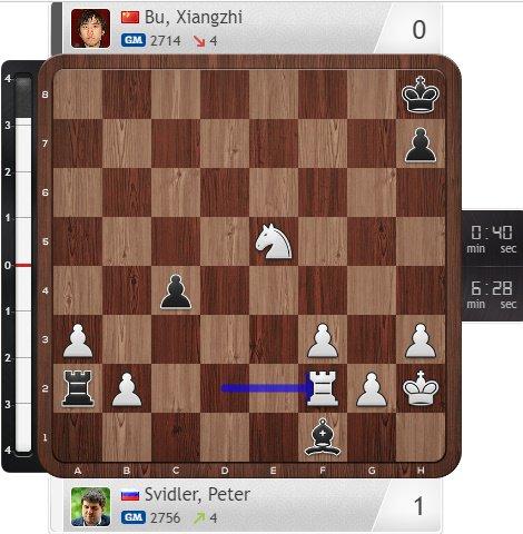 Два русских шахматиста вышли вчетвертьфинал Кубка мира вТбилиси
